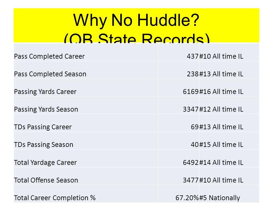 Why No Huddle.