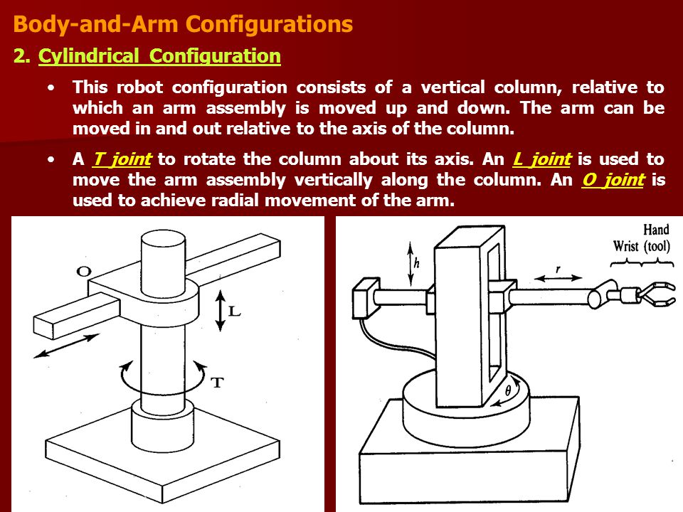 Body-and-Arm Configurations 2.Cylindrical Configuration This robot configuration consists of a vertical column, relative to which an arm assembly is moved up and down.