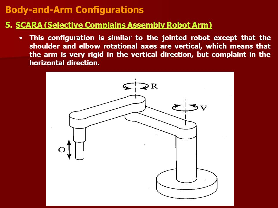 Body-and-Arm Configurations 5.SCARA (Selective Complains Assembly Robot Arm) This configuration is similar to the jointed robot except that the shoulder and elbow rotational axes are vertical, which means that the arm is very rigid in the vertical direction, but complaint in the horizontal direction.