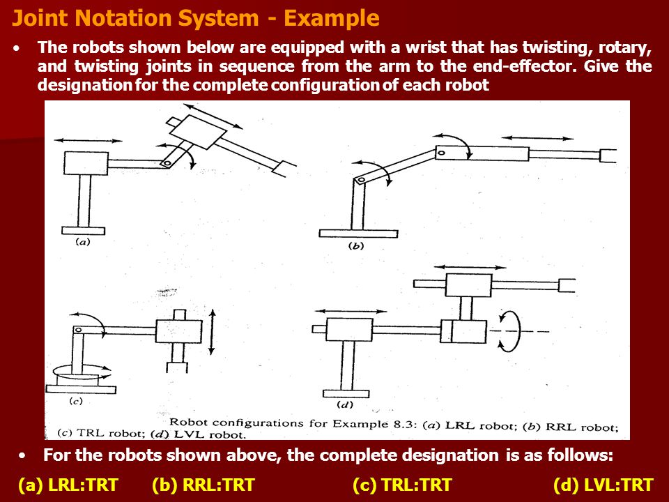 Joint Notation System - Example The robots shown below are equipped with a wrist that has twisting, rotary, and twisting joints in sequence from the arm to the end-effector.