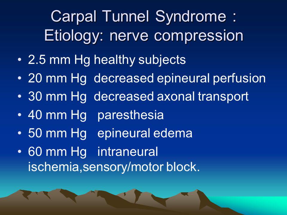 Radial Nerve Test