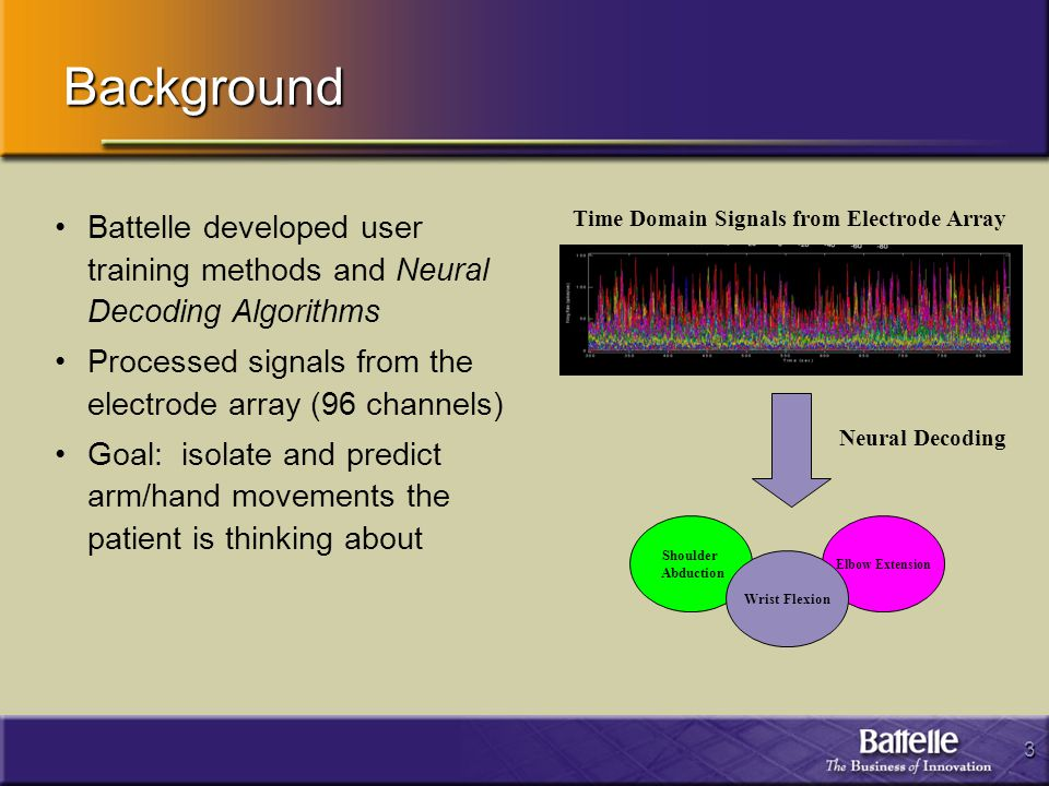 3 Elbow Extension Background Battelle developed user training methods and Neural Decoding Algorithms Processed signals from the electrode array (96 channels) Goal: isolate and predict arm/hand movements the patient is thinking about Time Domain Signals from Electrode Array Neural Decoding Shoulder Abduction Wrist Flexion
