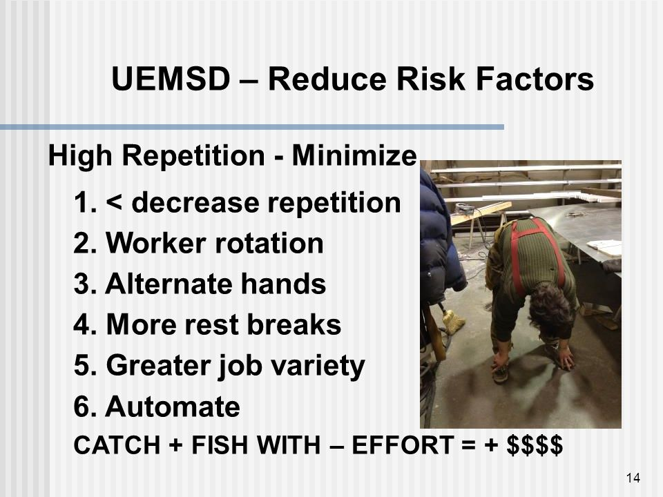 14 UEMSD – Reduce Risk Factors High Repetition - Minimize 1.