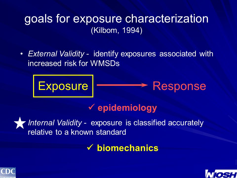 goals for exposure characterization (Kilbom, 1994) External Validity - identify exposures associated with increased risk for WMSDs epidemiology Internal Validity - exposure is classified accurately relative to a known standard biomechanics Exposure Response