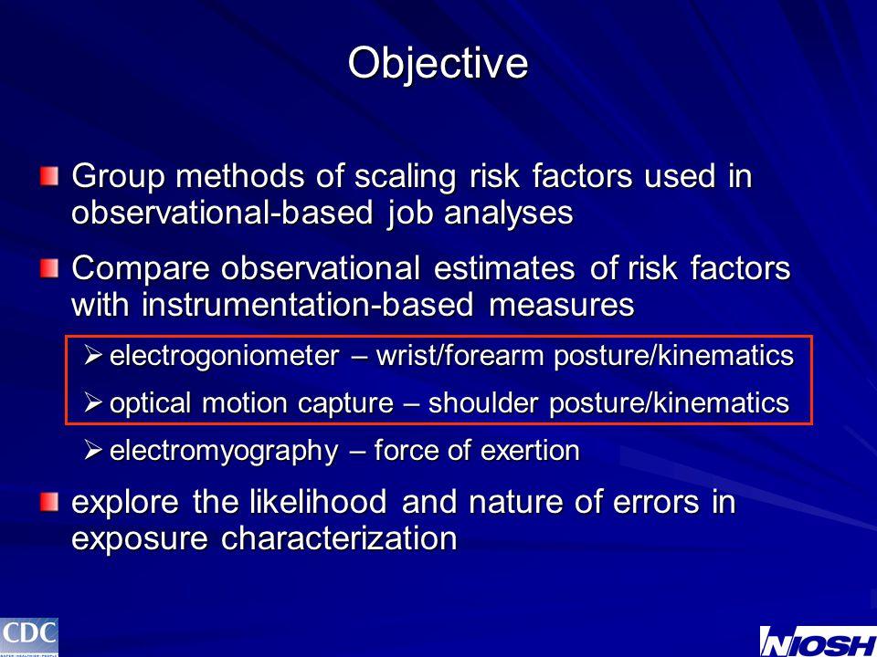elbow/shoulder – 3 categories (method 1)