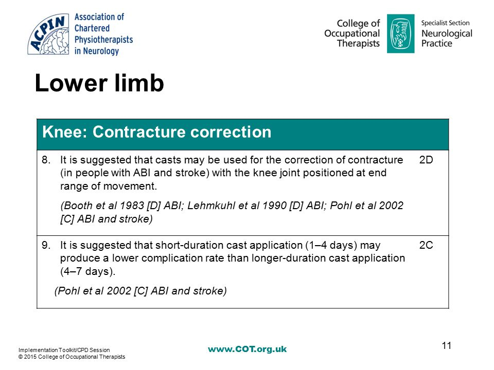 www.COT.org.uk Lower limb Knee: Contracture correction 8.It is suggested that casts may be used for the correction of contracture (in people with ABI