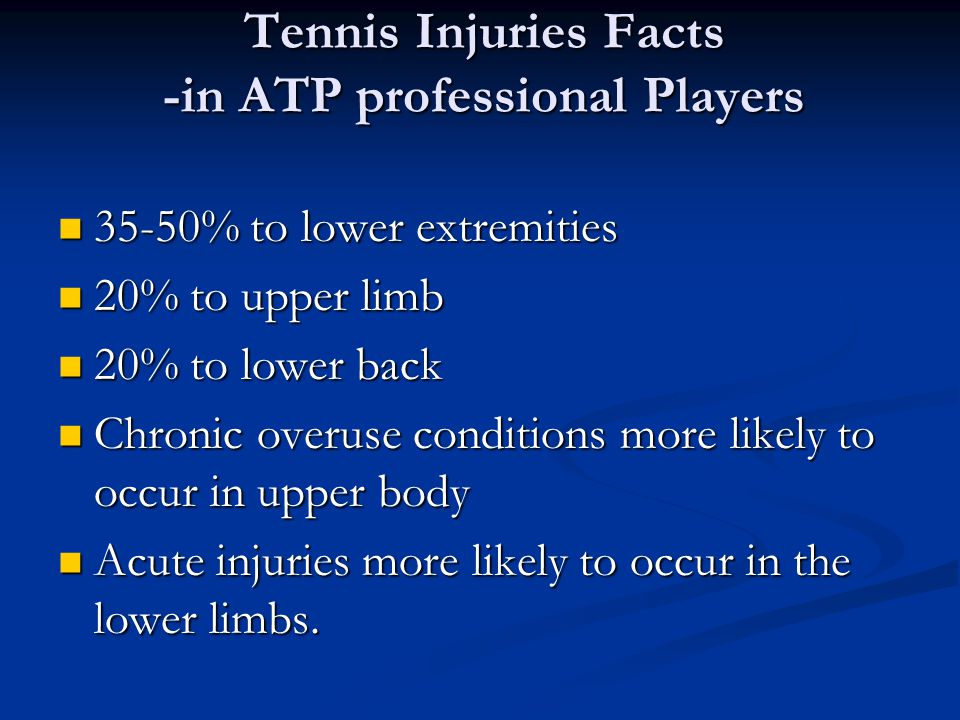 Tennis Injuries Facts -in ATP professional Players 35-50% to lower extremities 35-50% to lower extremities 20% to upper limb 20% to upper limb 20% to lower back 20% to lower back Chronic overuse conditions more likely to occur in upper body Chronic overuse conditions more likely to occur in upper body Acute injuries more likely to occur in the lower limbs.