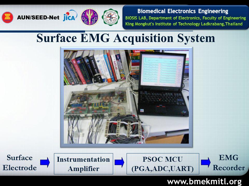 Surface EMG Acquisition System Surface Electrode Instrumentation Amplifier PSOC MCU (PGA,ADC,UART) EMG Recorder www.bmekmitl.org