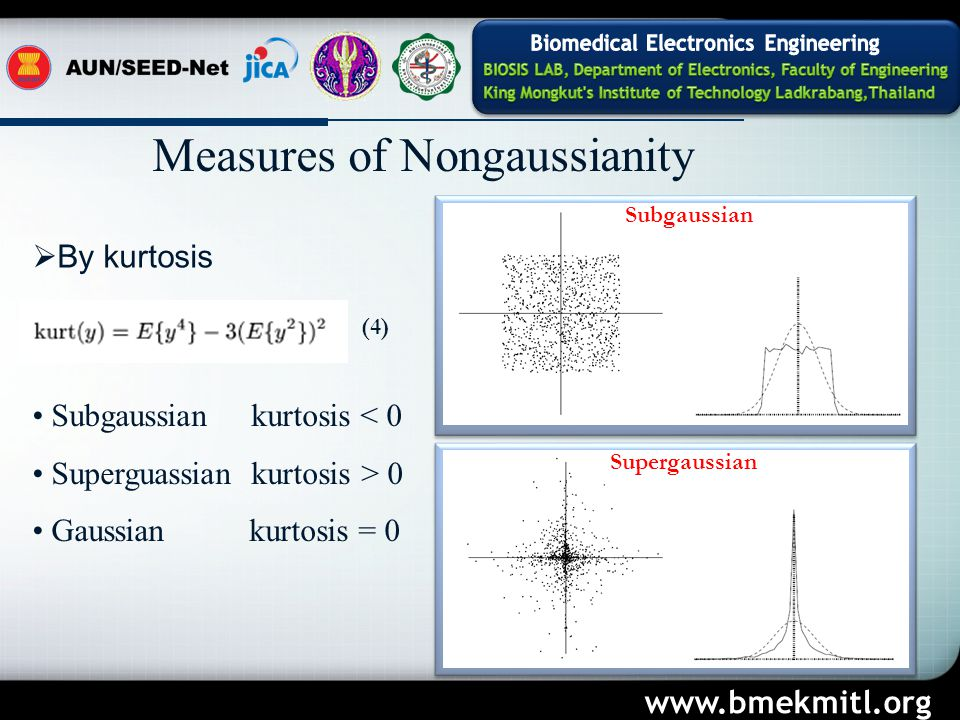 Measures of Nongaussianity  By kurtosis Subgaussian Supergaussian Subgaussian kurtosis < 0 Superguassian kurtosis > 0 Gaussian kurtosis = 0 (4) www.bmekmitl.org