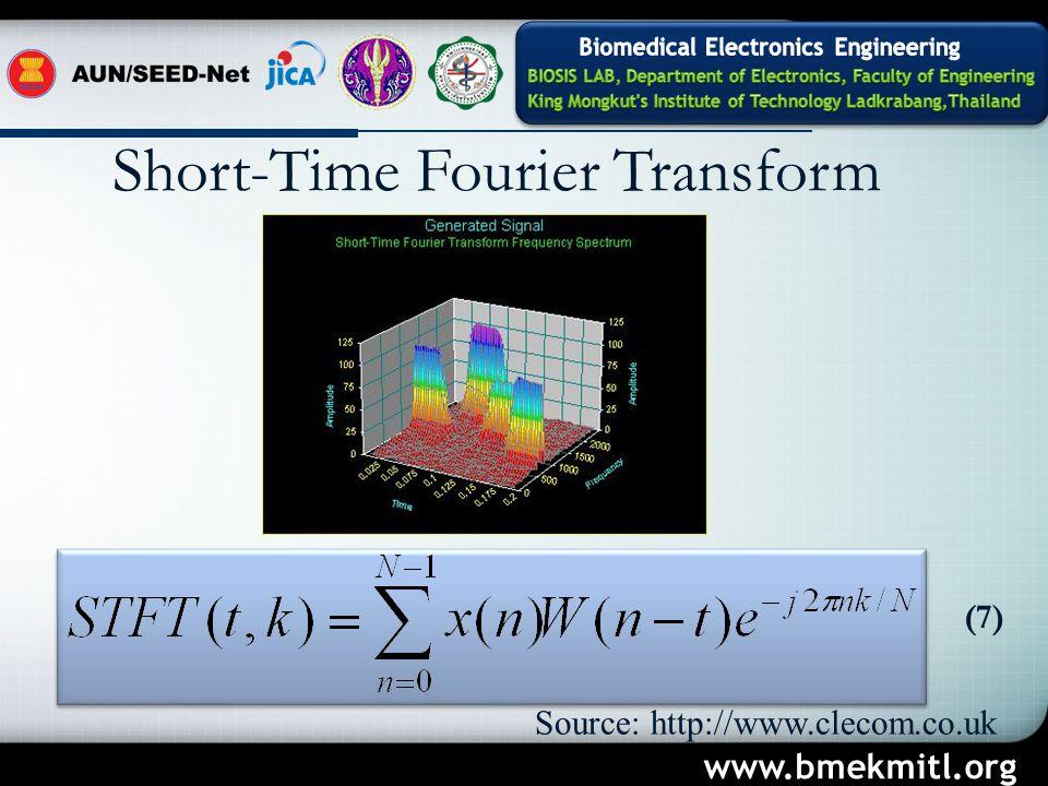 Short-Time Fourier Transform (7) Source: http://www.clecom.co.uk www.bmekmitl.org
