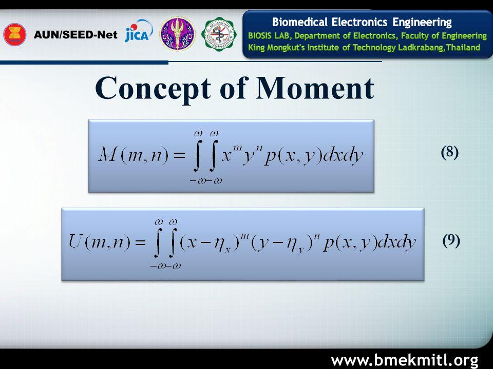 Concept of Moment (8) (9) www.bmekmitl.org