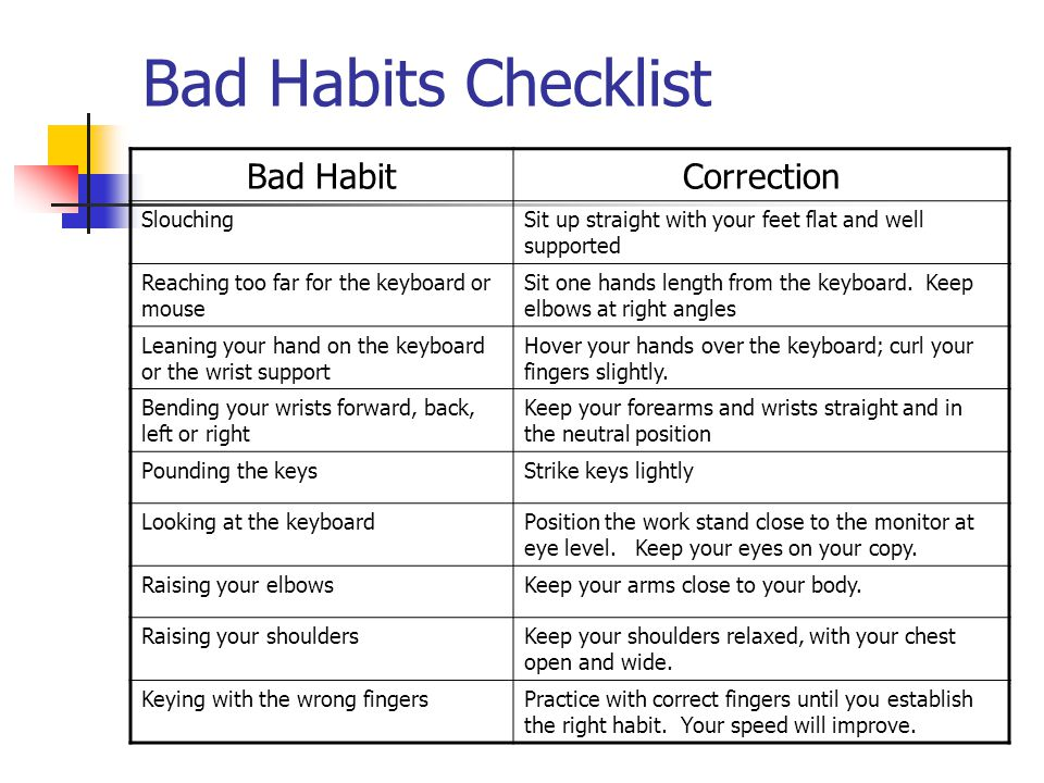 Bad Habits Checklist Bad HabitCorrection SlouchingSit up straight with your feet flat and well supported Reaching too far for the keyboard or mouse Si