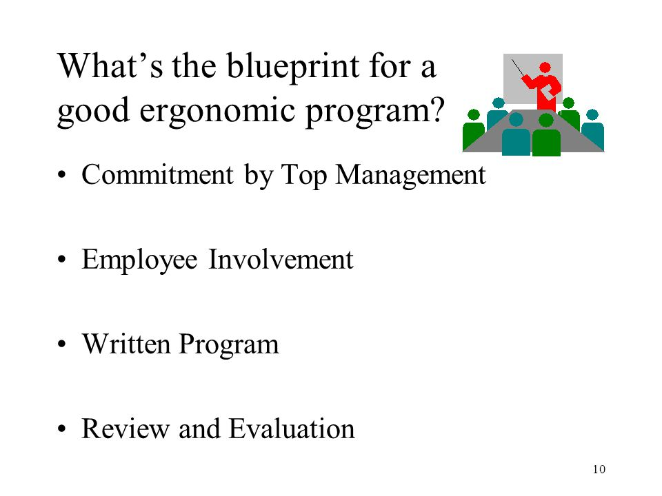 10 What's the blueprint for a good ergonomic program.