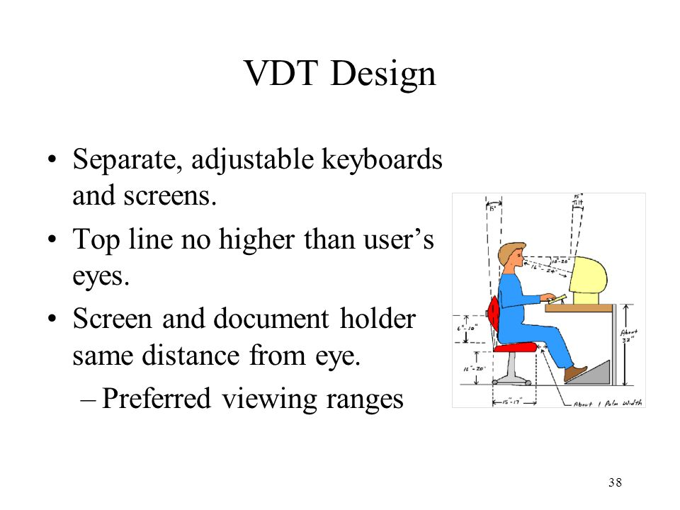 38 VDT Design Separate, adjustable keyboards and screens.