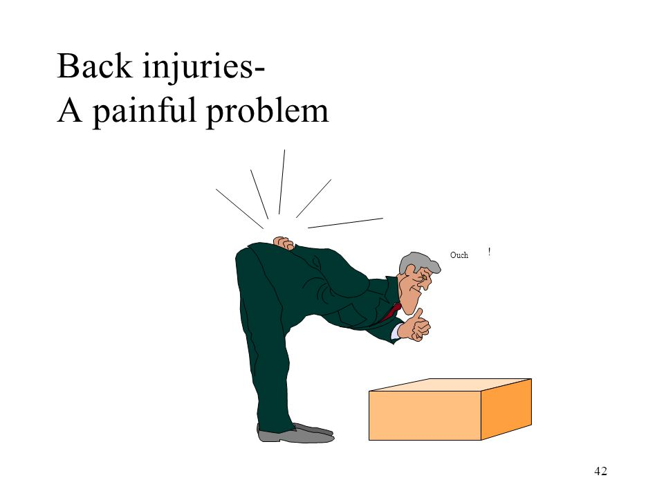 42 Back injuries- A painful problem Ouch !
