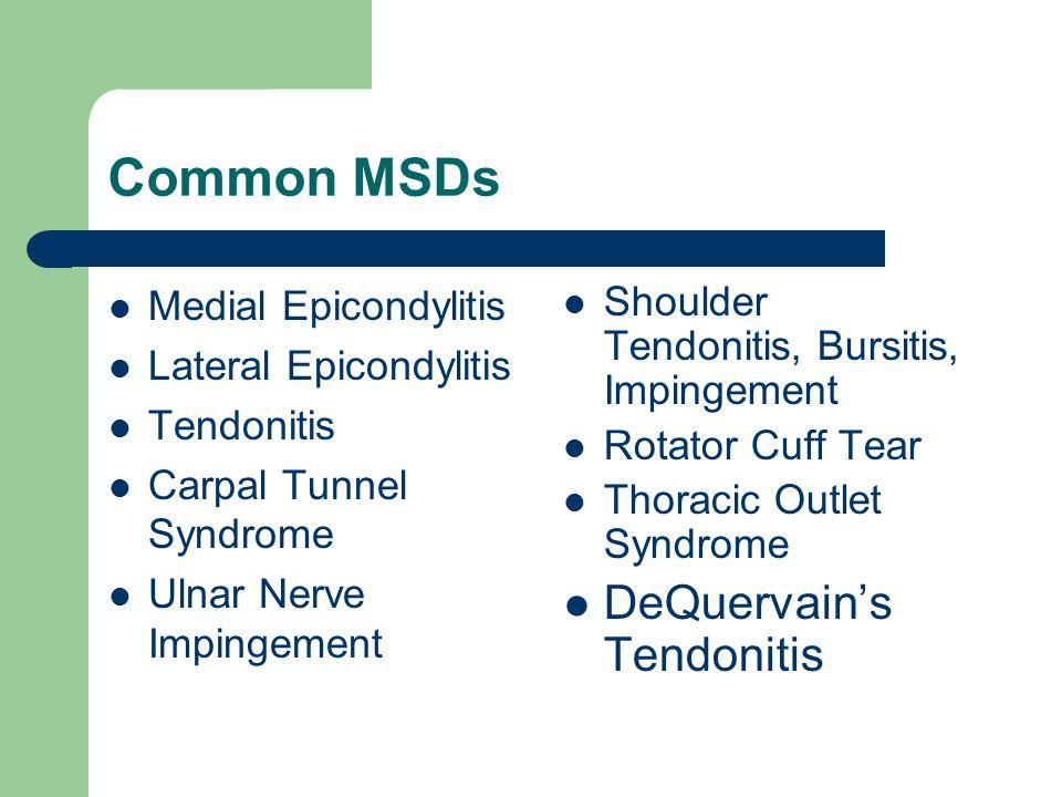 Common MSDs Medial Epicondylitis Lateral Epicondylitis Tendonitis Carpal Tunnel Syndrome Ulnar Nerve Impingement Shoulder Tendonitis, Bursitis, Imping