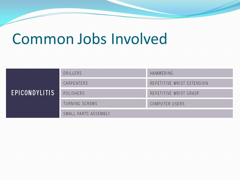 Common Jobs Involved