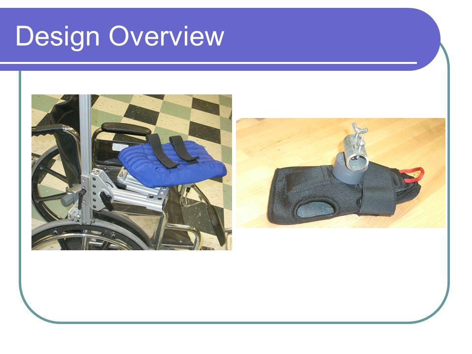 Arm Support Components Custom Fiberglass Armrest: