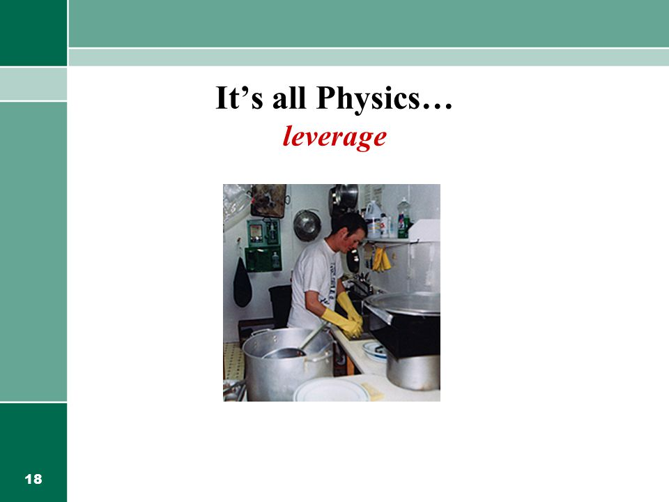 18 It's all Physics… leverage