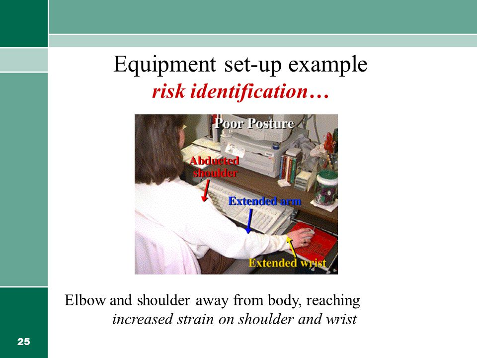 25 Equipment set-up example risk identification… Elbow and shoulder away from body, reaching increased strain on shoulder and wrist