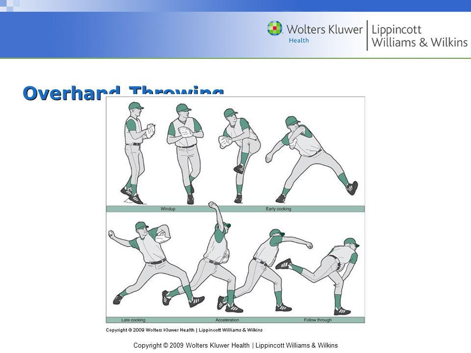 Copyright © 2009 Wolters Kluwer Health | Lippincott Williams & Wilkins Overhand Throwing