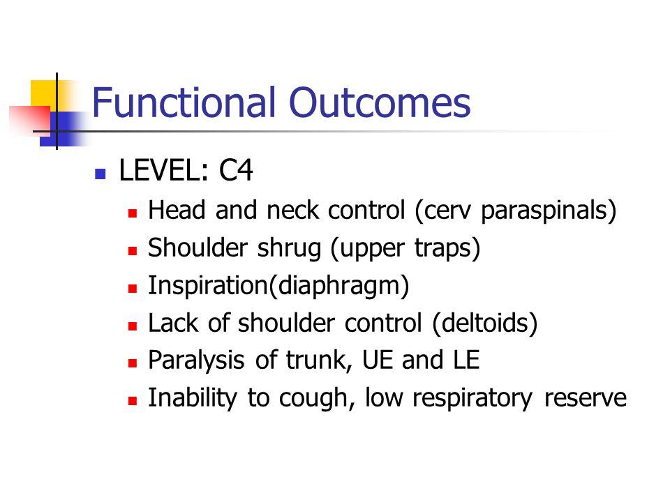 Functional Outcomes LEVEL: C4 Head and neck control (cerv paraspinals) Shoulder shrug (upper traps) Inspiration(diaphragm) Lack of shoulder control (d