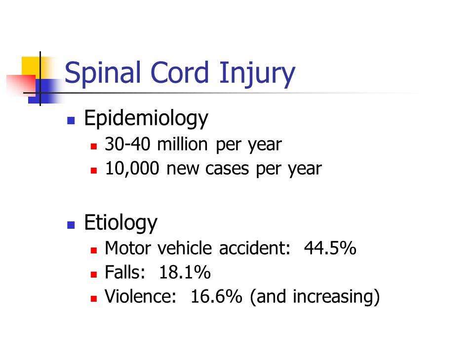 Spinal Cord Injury Epidemiology 30-40 million per year 10,000 new cases per year Etiology Motor vehicle accident: 44.5% Falls: 18.1% Violence: 16.6% (