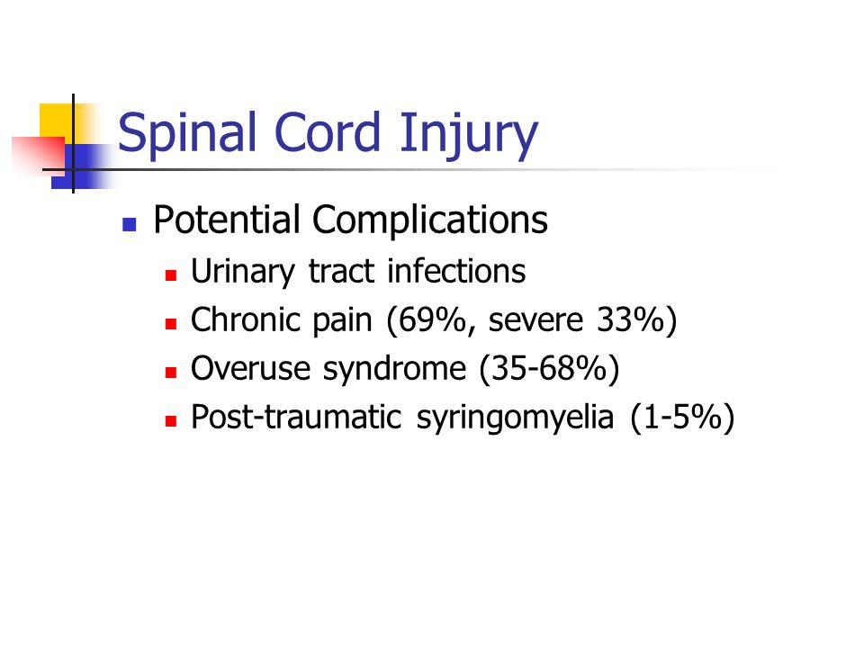 Spinal Cord Injury Potential Complications Urinary tract infections Chronic pain (69%, severe 33%) Overuse syndrome (35-68%) Post-traumatic syringomyelia (1-5%)