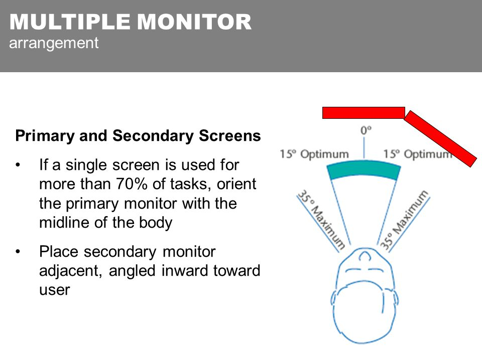 MULTIPLE MONITOR arrangement Primary and Secondary Screens If a single screen is used for more than 70% of tasks, orient the primary monitor with the