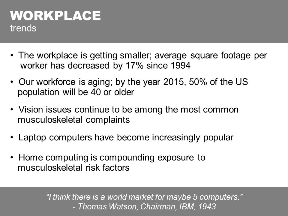 The workplace is getting smaller; average square footage per worker has decreased by 17% since 1994 WORKPLACE trends I think there is a world market for maybe 5 computers. - Thomas Watson, Chairman, IBM, 1943 Our workforce is aging; by the year 2015, 50% of the US population will be 40 or older Vision issues continue to be among the most common musculoskeletal complaints Laptop computers have become increasingly popular Home computing is compounding exposure to musculoskeletal risk factors