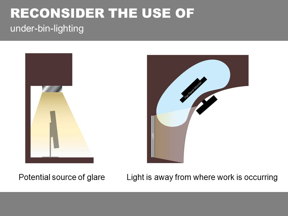 Potential source of glareLight is away from where work is occurring RECONSIDER THE USE OF under-bin-lighting