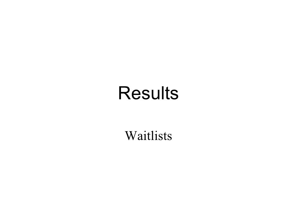 Results Waitlists