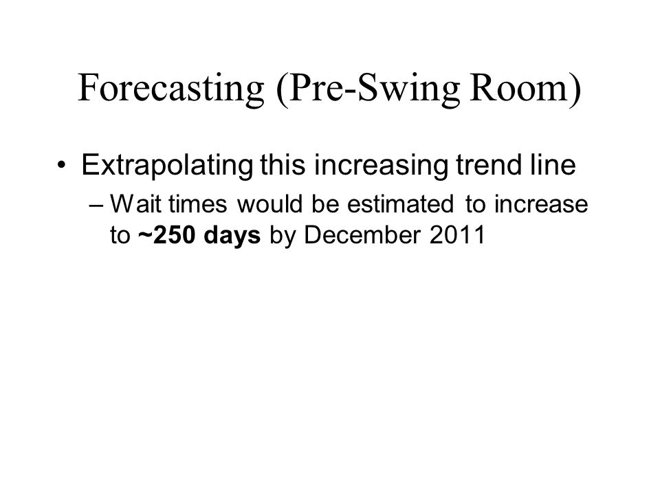 Forecasting (Pre-Swing Room) Extrapolating this increasing trend line –Wait times would be estimated to increase to ~250 days by December 2011