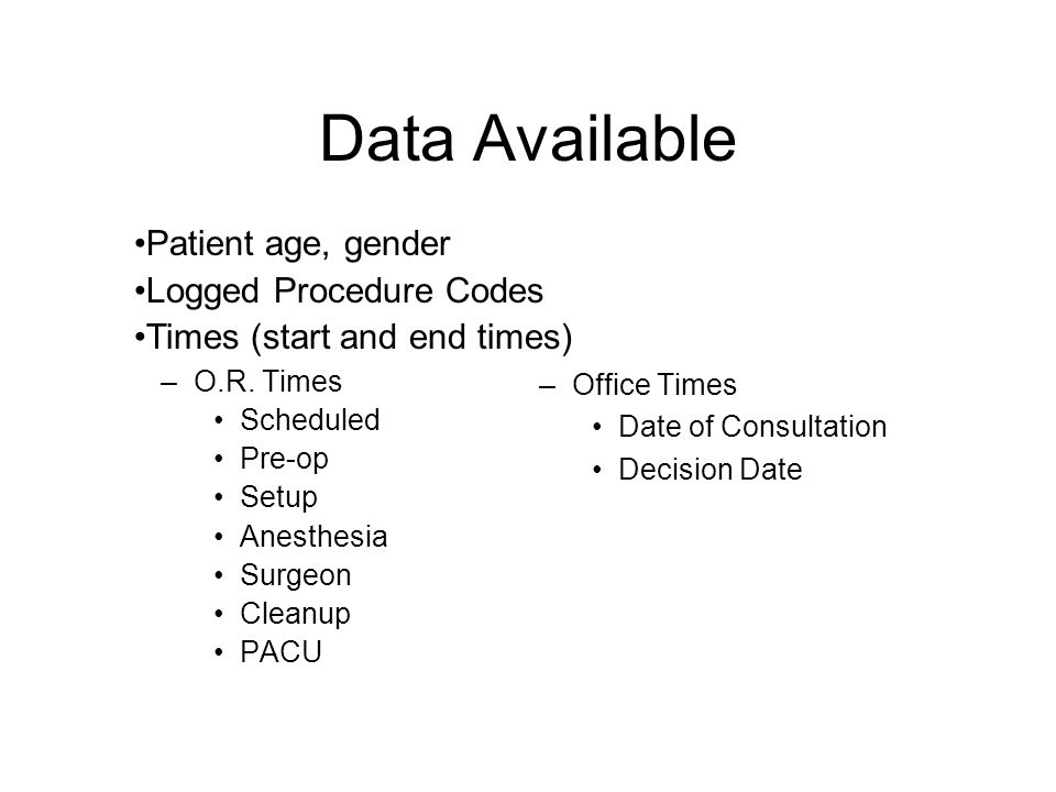 Data Available –O.R.