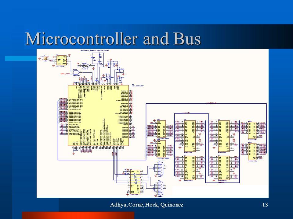 Adhya, Corne, Hock, Quinonez13 Microcontroller and Bus