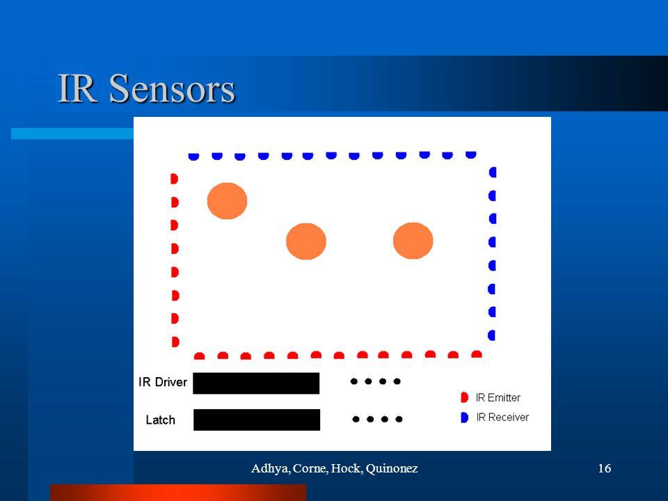 Adhya, Corne, Hock, Quinonez16 IR Sensors