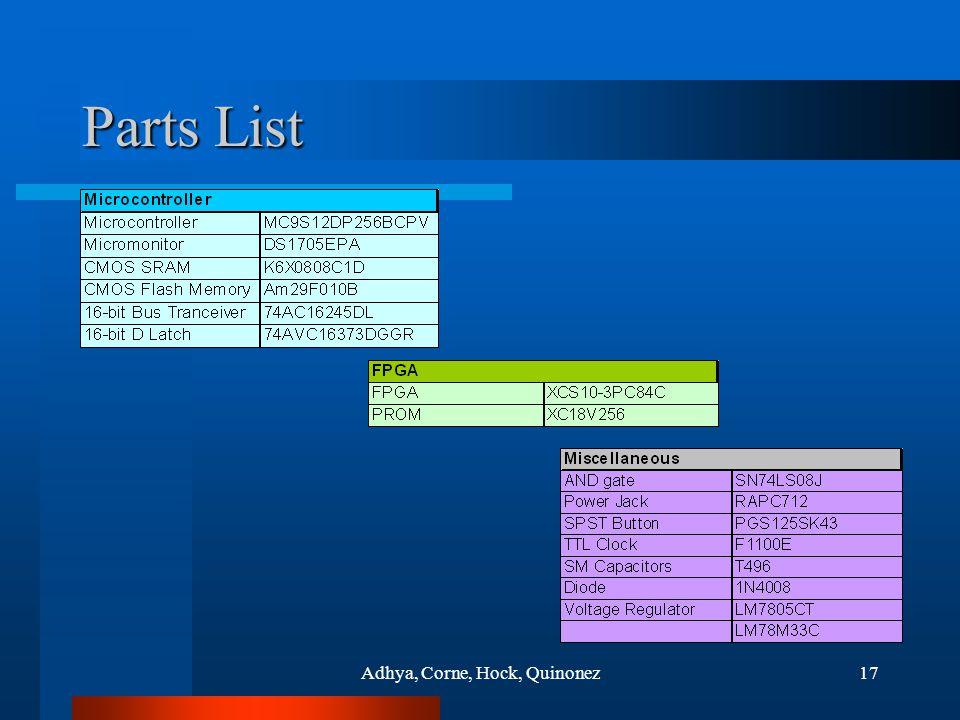 Adhya, Corne, Hock, Quinonez17 Parts List