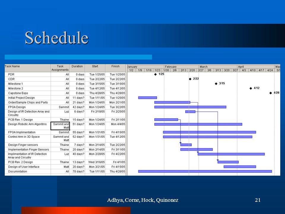Adhya, Corne, Hock, Quinonez21 Schedule