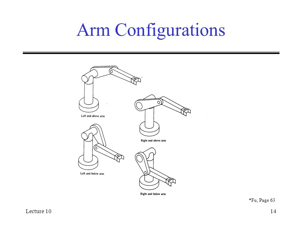 Lecture 1014 Arm Configurations *Fu, Page 63
