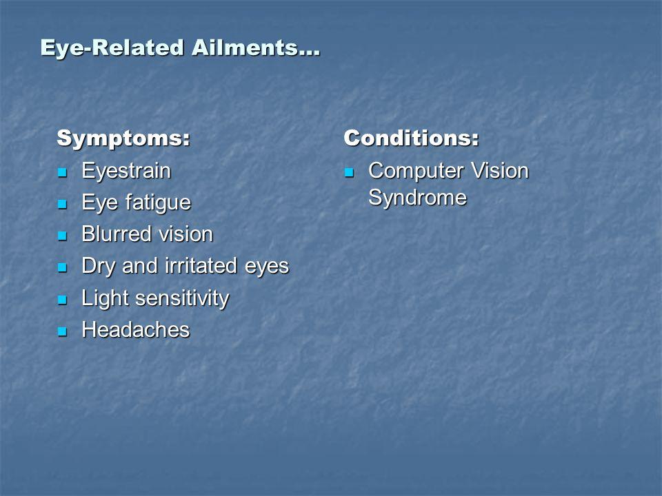 Eye-Related Ailments… Symptoms: Eyestrain Eyestrain Eye fatigue Eye fatigue Blurred vision Blurred vision Dry and irritated eyes Dry and irritated eyes Light sensitivity Light sensitivity Headaches HeadachesConditions: Computer Vision Syndrome Computer Vision Syndrome