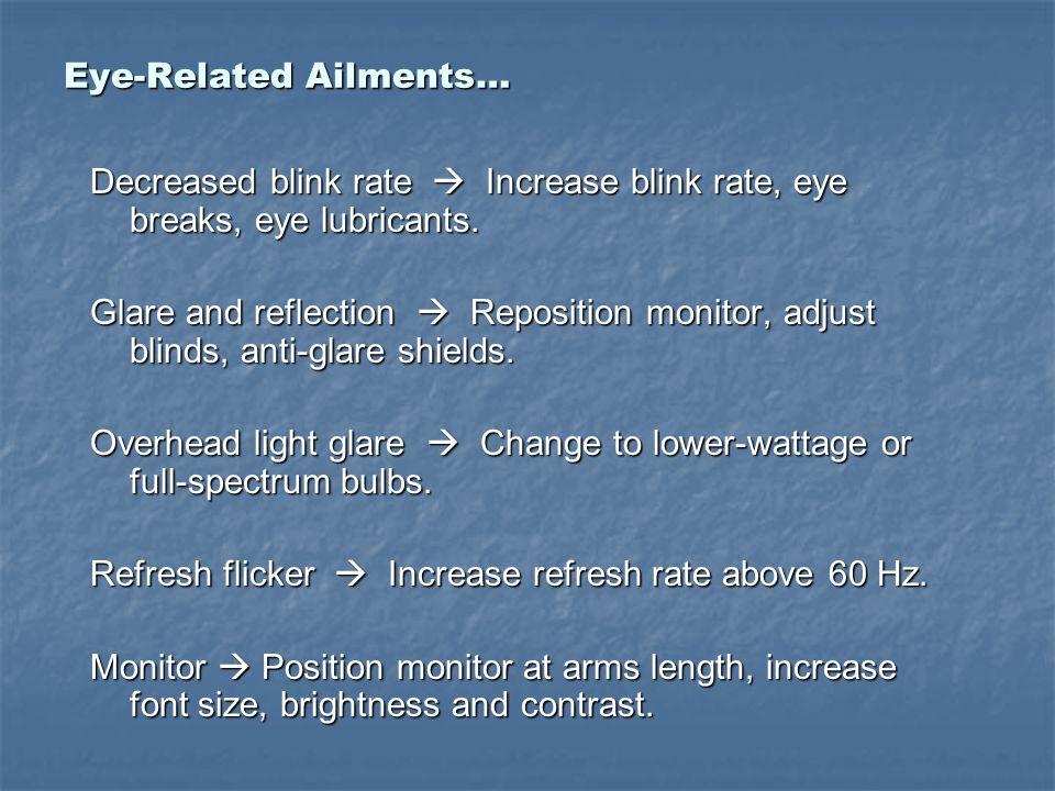 Eye-Related Ailments… Decreased blink rate  Increase blink rate, eye breaks, eye lubricants.