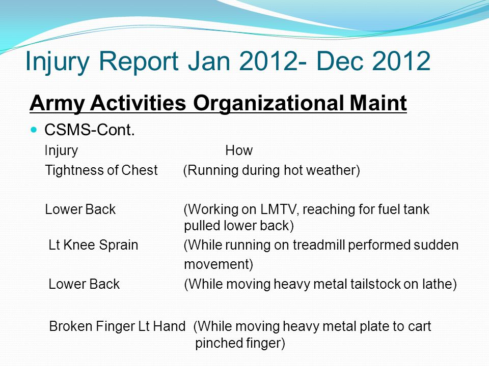 Injury Report Jan 2012- Dec 2012 Army Activities Organizational Maint CSMS-Cont.