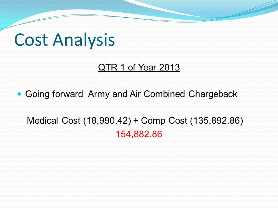 Cost Analysis QTR 1 of Year 2013 Going forward Army and Air Combined Chargeback Medical Cost (18,990.42) + Comp Cost (135,892.86) 154,882.86