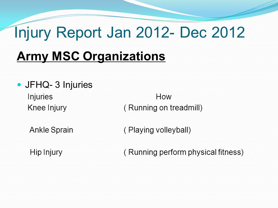 Injury Report Jan 2012- Dec 2012 Army MSC Organizations JFHQ- 3 Injuries Injuries How Knee Injury ( Running on treadmill) Ankle Sprain ( Playing volleyball) Hip Injury ( Running perform physical fitness)