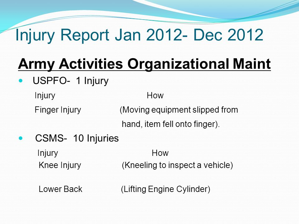 Injury Report Jan 2012- Dec 2012 Army Activities Organizational Maint CSMS – Cont.