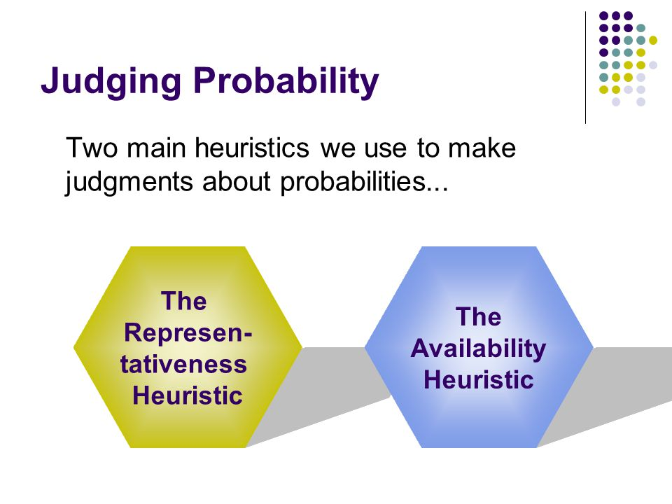 Judging Probability Two main heuristics we use to make judgments about probabilities...