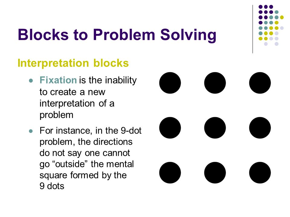 Blocks to Problem Solving Interpretation blocks Fixation is the inability to create a new interpretation of a problem For instance, in the 9-dot problem, the directions do not say one cannot go outside the mental square formed by the 9 dots