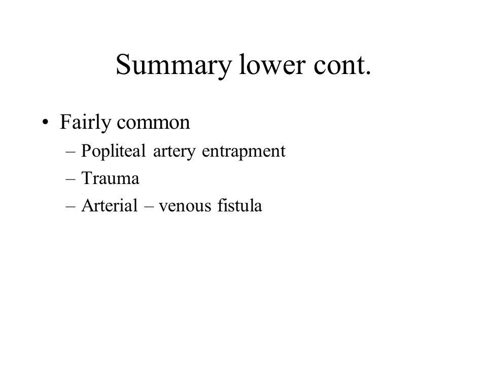 Summary lower cont. Fairly common –Popliteal artery entrapment –Trauma –Arterial – venous fistula