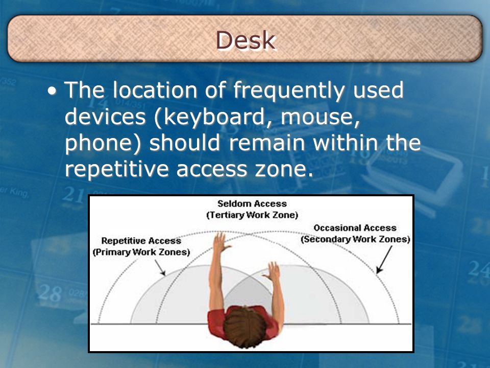 DeskDesk The location of frequently used devices (keyboard, mouse, phone) should remain within the repetitive access zone.The location of frequently u