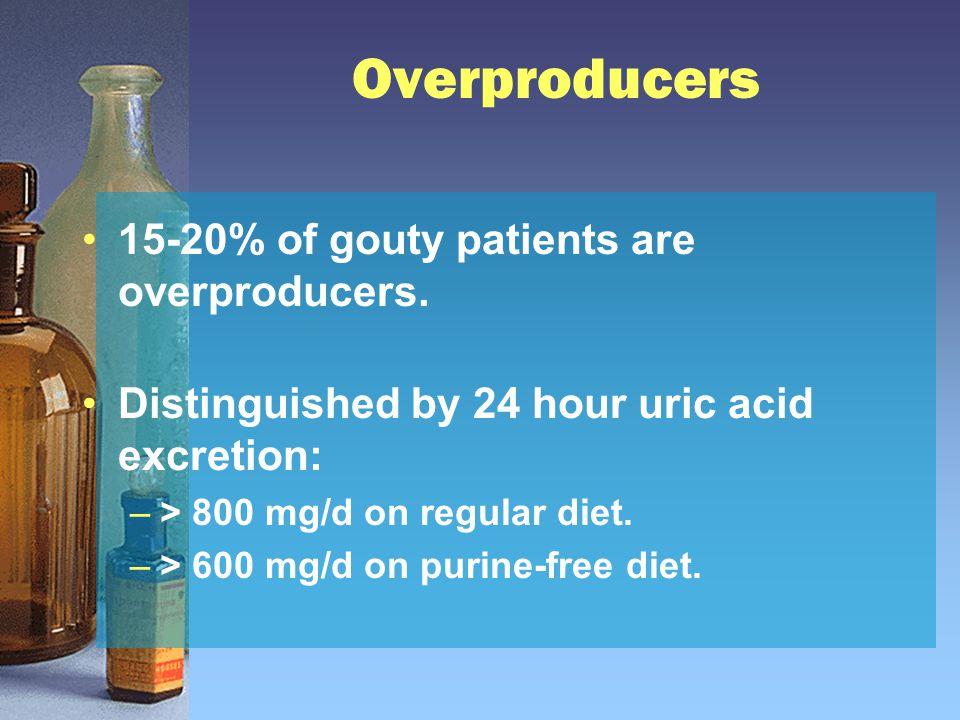 Hypouricemic Agents Allopurinol Febuxostat Probenecid Pegloticase Losartan (off-label) High-dose salicylates (off-label) Vitamin C (off-label)